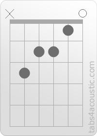 Au cours de guitare tout est permis french - 2 part 4